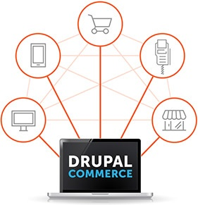 Drupal Commerce is omnichannel